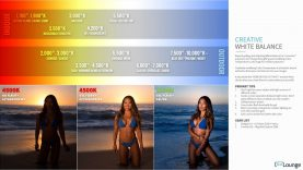 How to Use Flash Gels and Color Temperature for Creative Effects